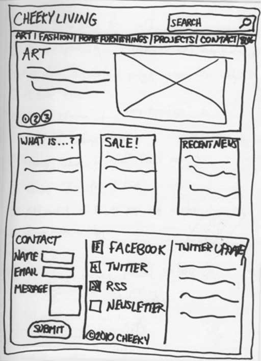 Enhance Your Website By Creating Wireframes